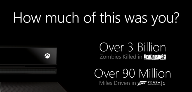 Xbox One Infographic Crop 2